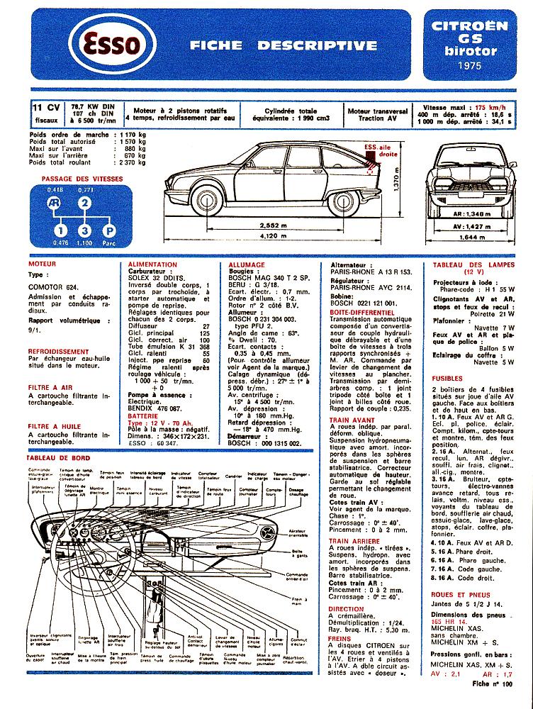 Nett Fahrzeug Inspektionsvorlage Ideen - Beispielzusammenfassung ...