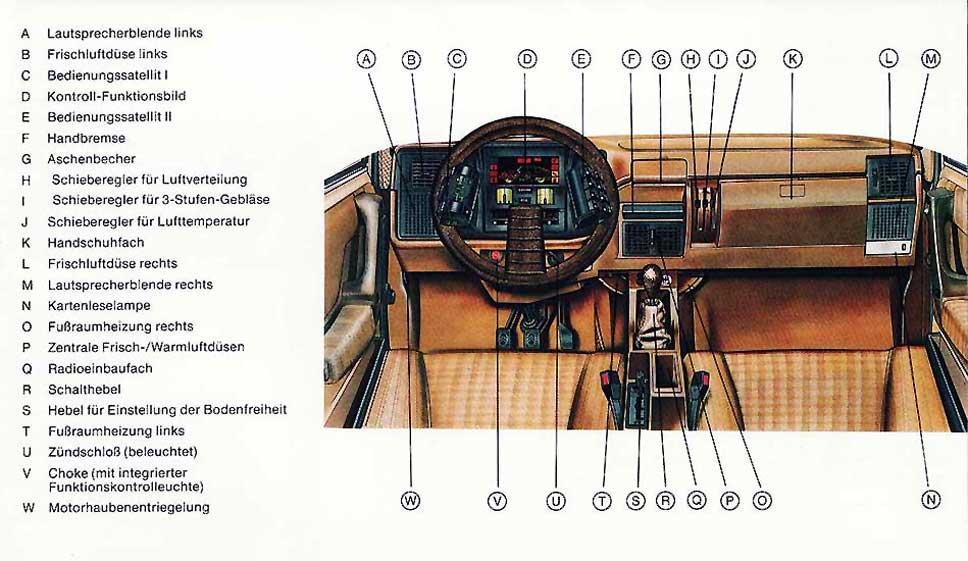 Auto cockpit beschreibung  Auto Cockpit Beschreibung | ambiznes.com