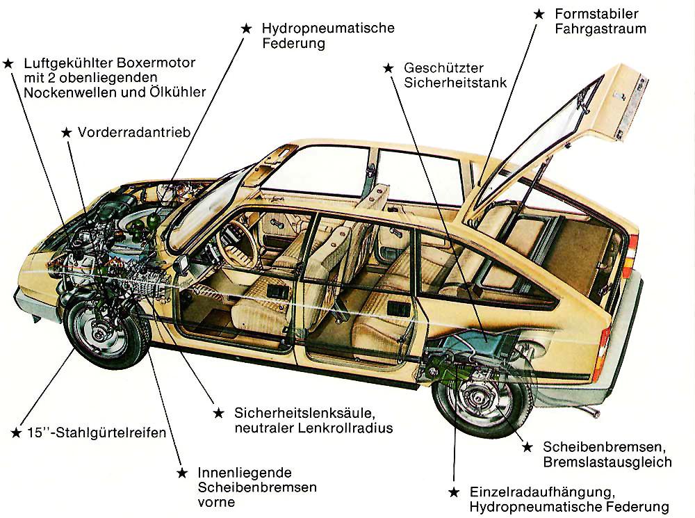 Gemütlich Automotor Teileliste Galerie - Elektrische ...